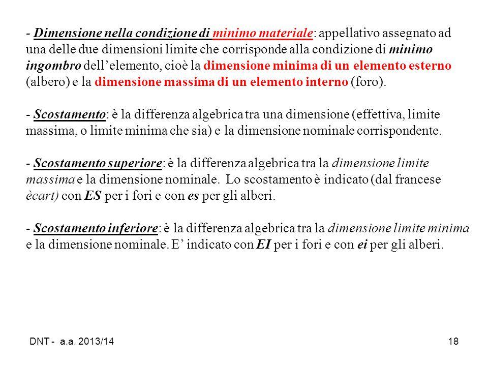 ‑ Dimensione nella condizione di minimo materiale: appellativo assegnato ad una delle due dimensioni limite che corrisponde alla condizione di minimo ingombro dell'elemento, cioè la dimensione minima di un elemento esterno (albero) e la dimensione massima di un elemento interno (foro).