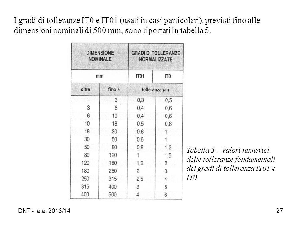 I gradi di tolleranze IT0 e IT01 (usati in casi particolari), previsti fino alle dimensioni nominali di 500 mm, sono riportati in tabella 5.
