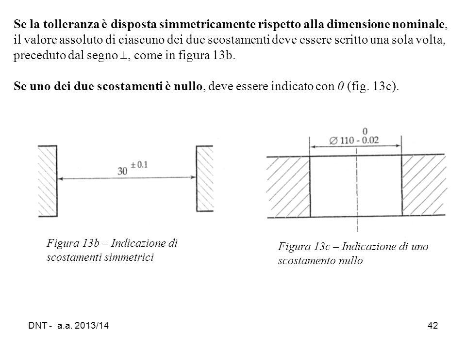 Se la tolleranza è disposta simmetricamente rispetto alla dimensione nominale, il valore assoluto di ciascuno dei due scostamenti deve essere scritto una sola volta, preceduto dal segno ±, come in figura 13b.