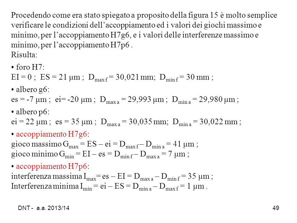 EI = 0 ; ES = 21 μm ; Dmax f = 30,021 mm; Dmin f = 30 mm ; albero g6: