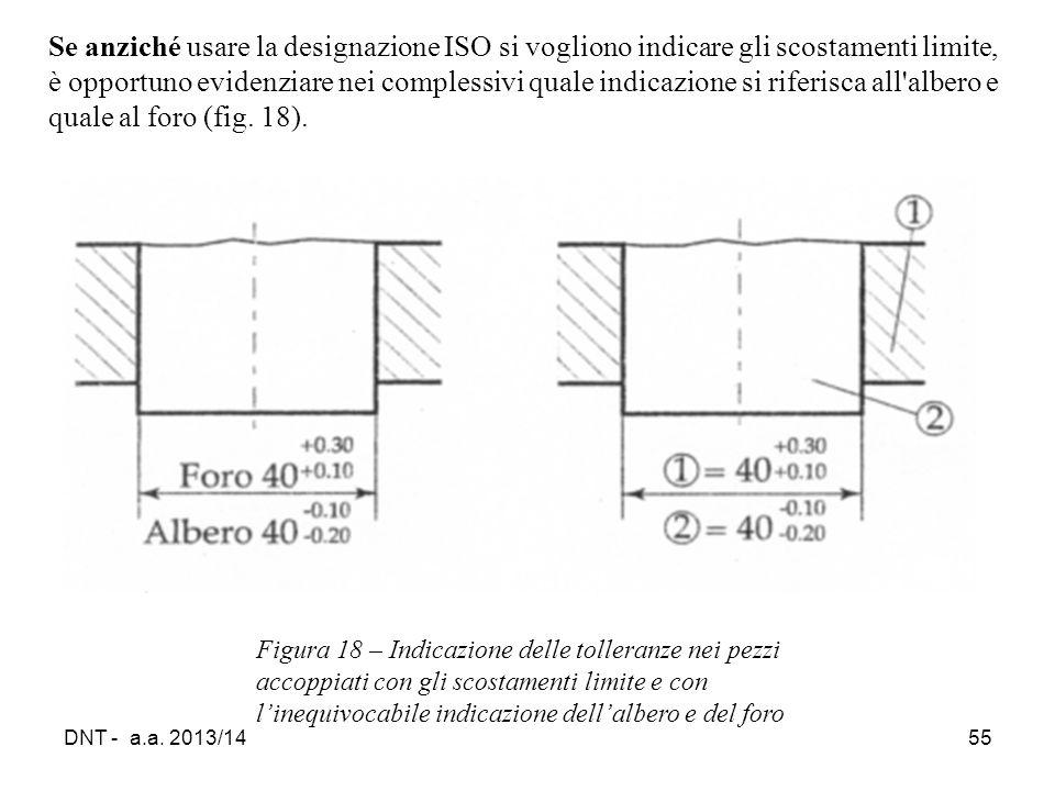 Se anziché usare la designazione ISO si vogliono indicare gli scostamenti limite, è opportuno evidenziare nei complessivi quale indicazione si riferisca all albero e quale al foro (fig. 18).