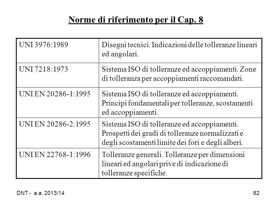 Norme di riferimento per il Cap. 8