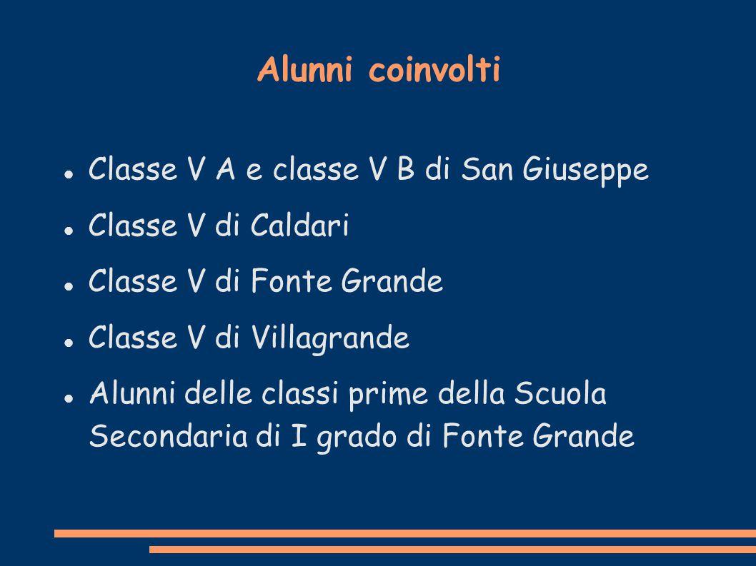 Alunni coinvolti Classe V A e classe V B di San Giuseppe