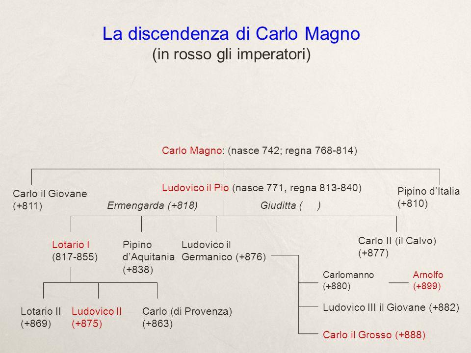 La discendenza di Carlo Magno