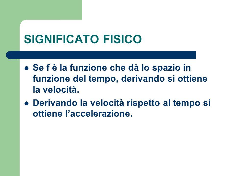 SIGNIFICATO FISICOSe f è la funzione che dà lo spazio in funzione del tempo, derivando si ottiene la velocità.