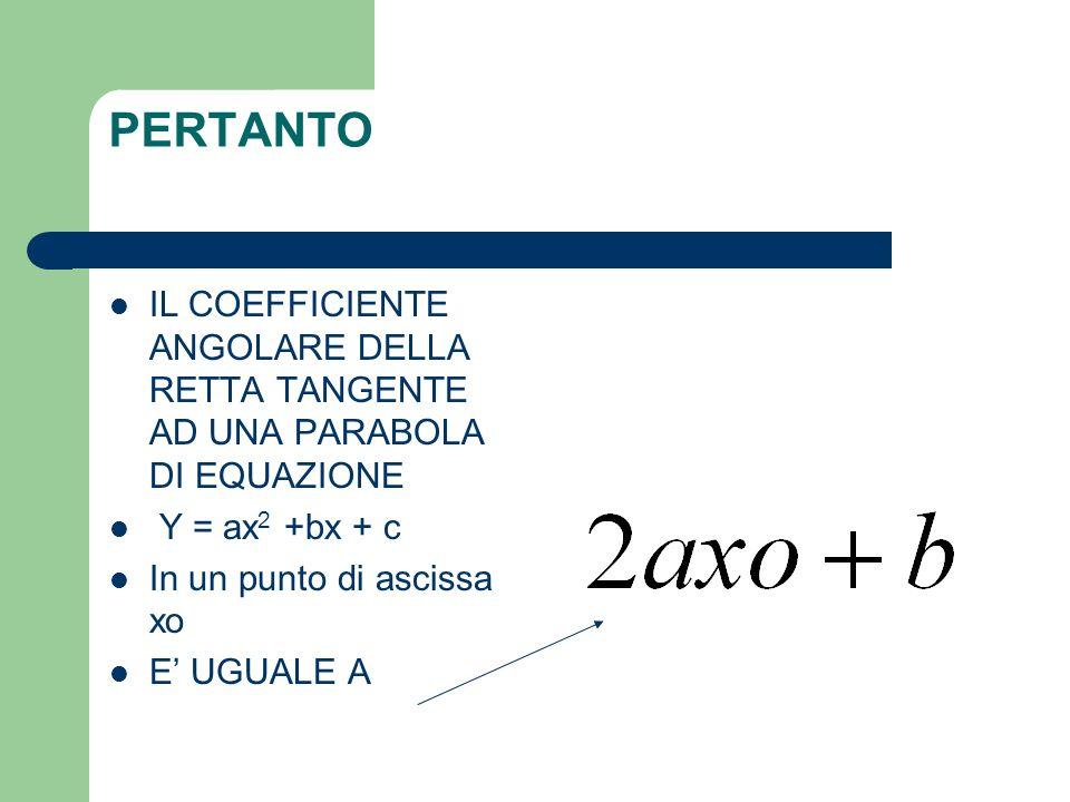 PERTANTO IL COEFFICIENTE ANGOLARE DELLA RETTA TANGENTE AD UNA PARABOLA DI EQUAZIONE. Y = ax2 +bx + c.