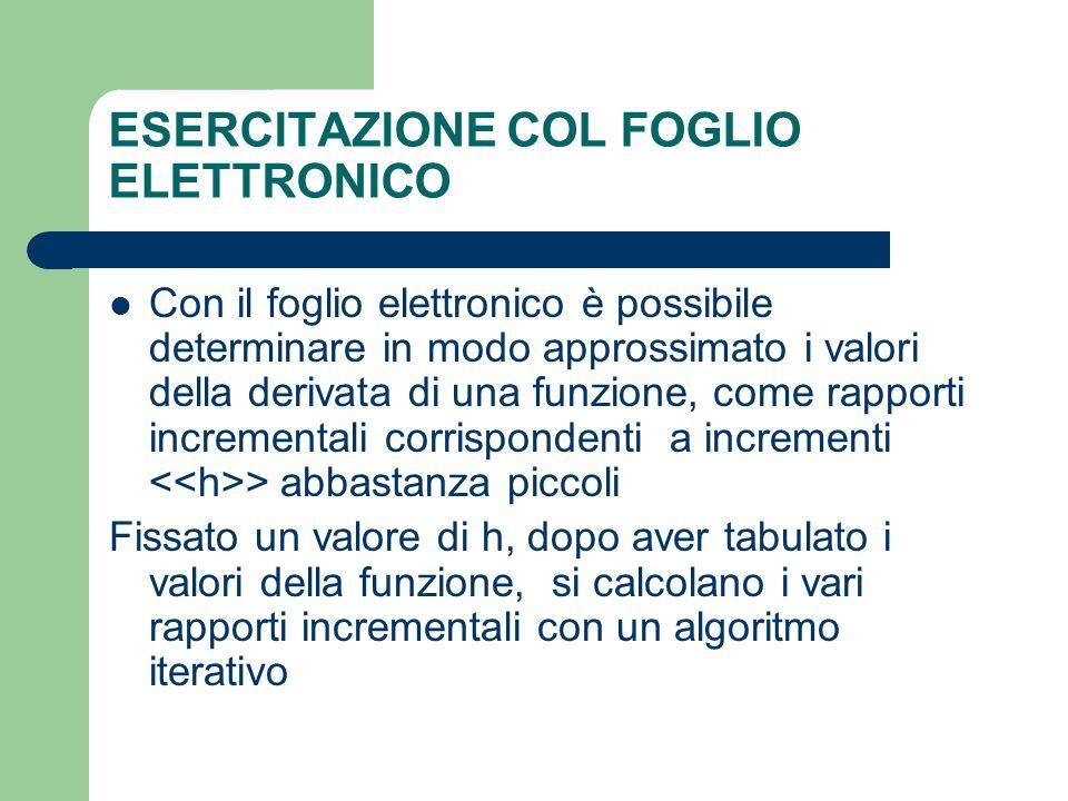 ESERCITAZIONE COL FOGLIO ELETTRONICO