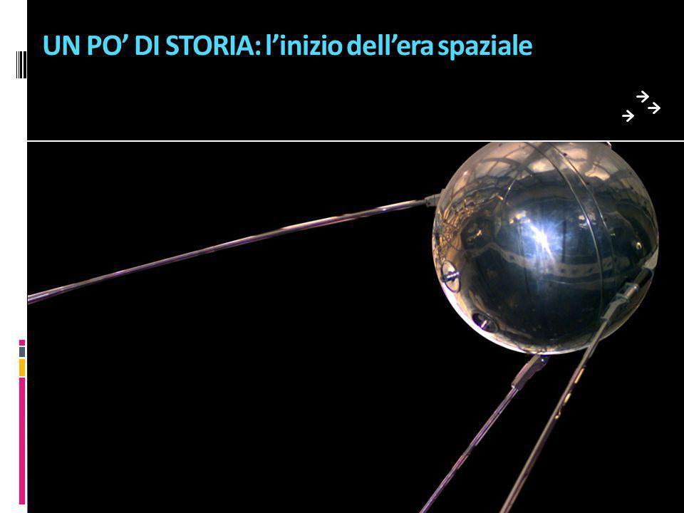 UN PO' DI STORIA: l'inizio dell'era spaziale