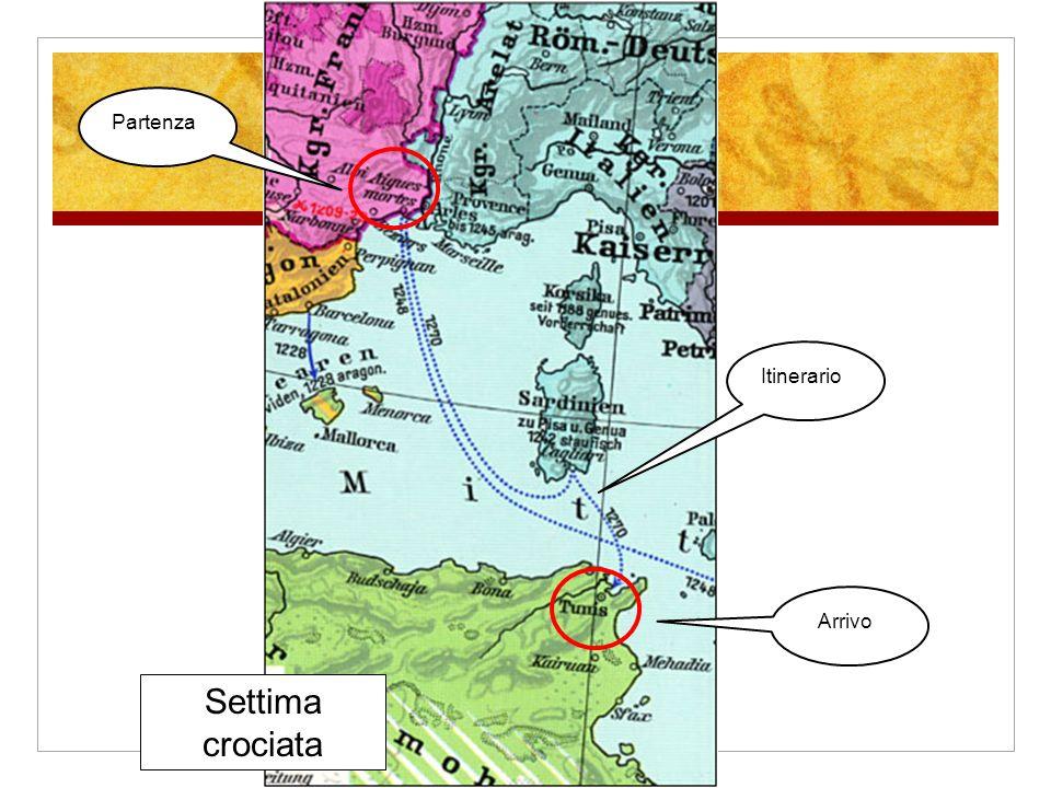 Partenza Itinerario Arrivo Settima crociata