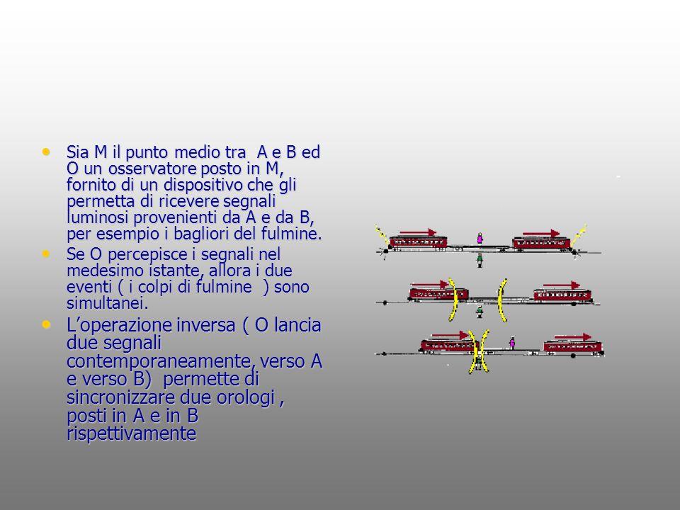 Sia M il punto medio tra A e B ed O un osservatore posto in M, fornito di un dispositivo che gli permetta di ricevere segnali luminosi provenienti da A e da B, per esempio i bagliori del fulmine.