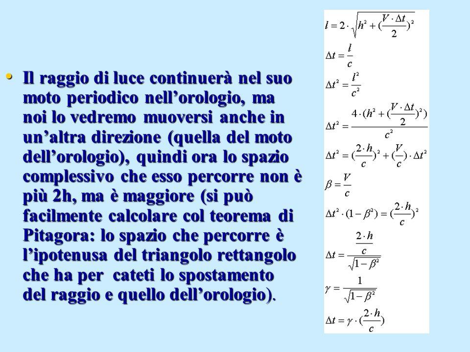 Il raggio di luce continuerà nel suo moto periodico nell'orologio, ma noi lo vedremo muoversi anche in un'altra direzione (quella del moto dell'orologio), quindi ora lo spazio complessivo che esso percorre non è più 2h, ma è maggiore (si può facilmente calcolare col teorema di Pitagora: lo spazio che percorre è l'ipotenusa del triangolo rettangolo che ha per cateti lo spostamento del raggio e quello dell'orologio).