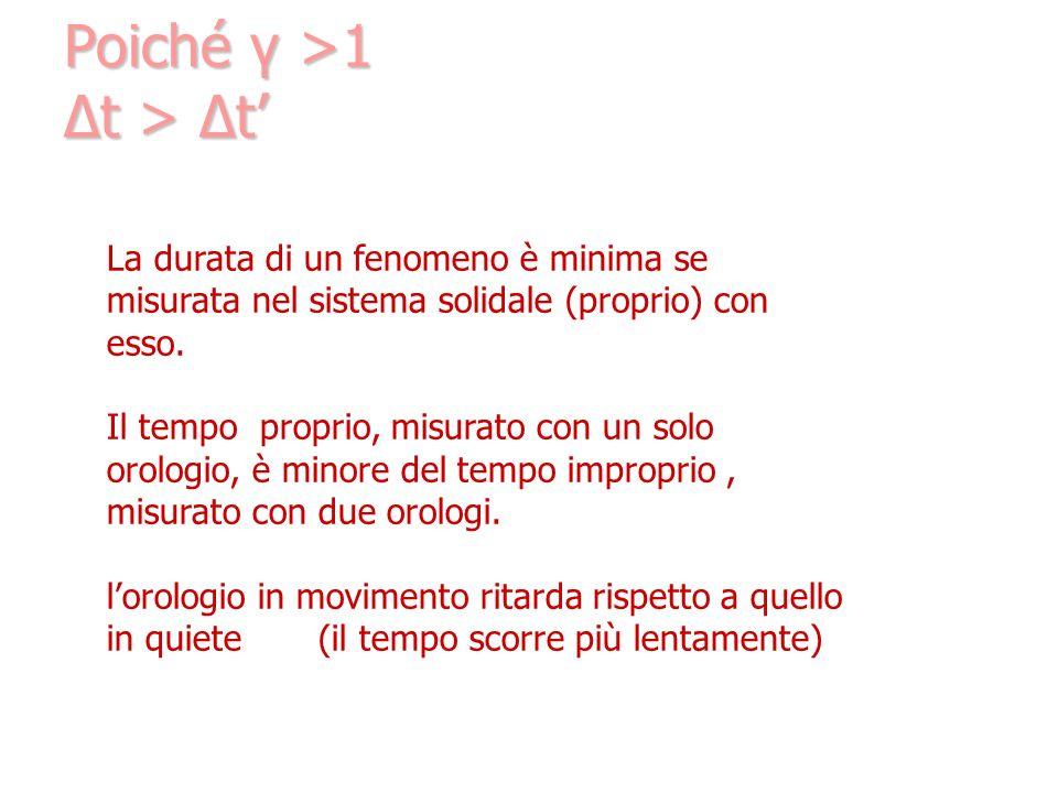 Poiché γ >1 Δt > Δt'