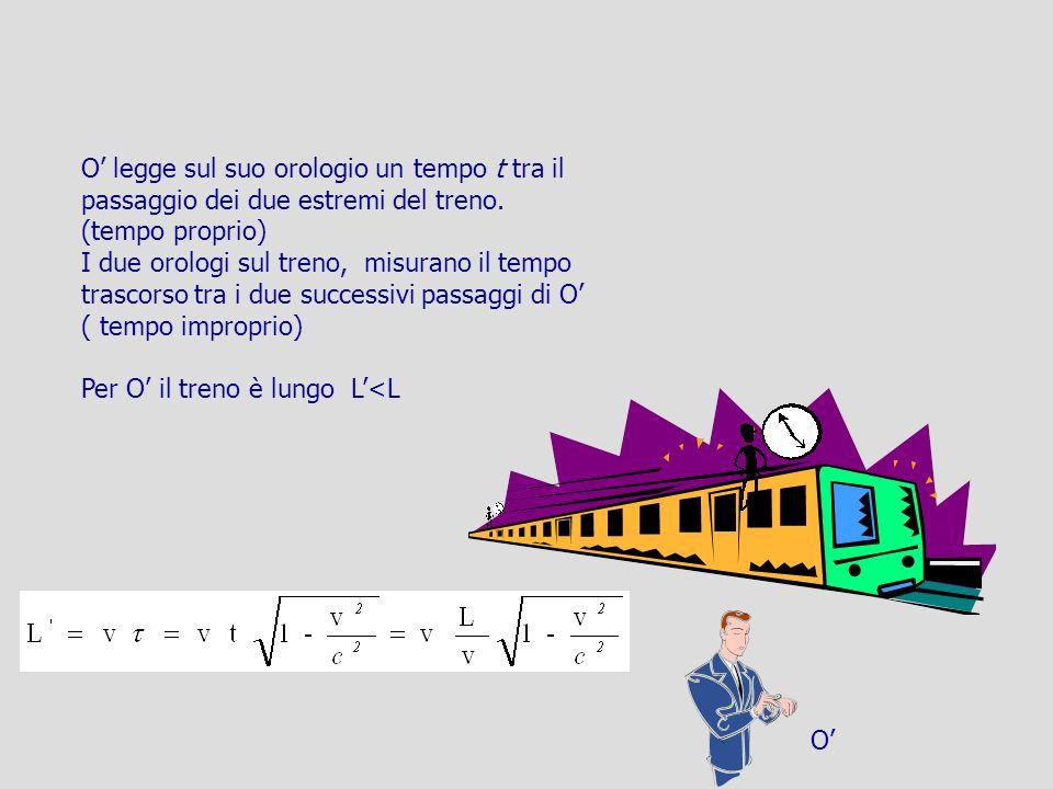 O' legge sul suo orologio un tempo t tra il passaggio dei due estremi del treno. (tempo proprio)