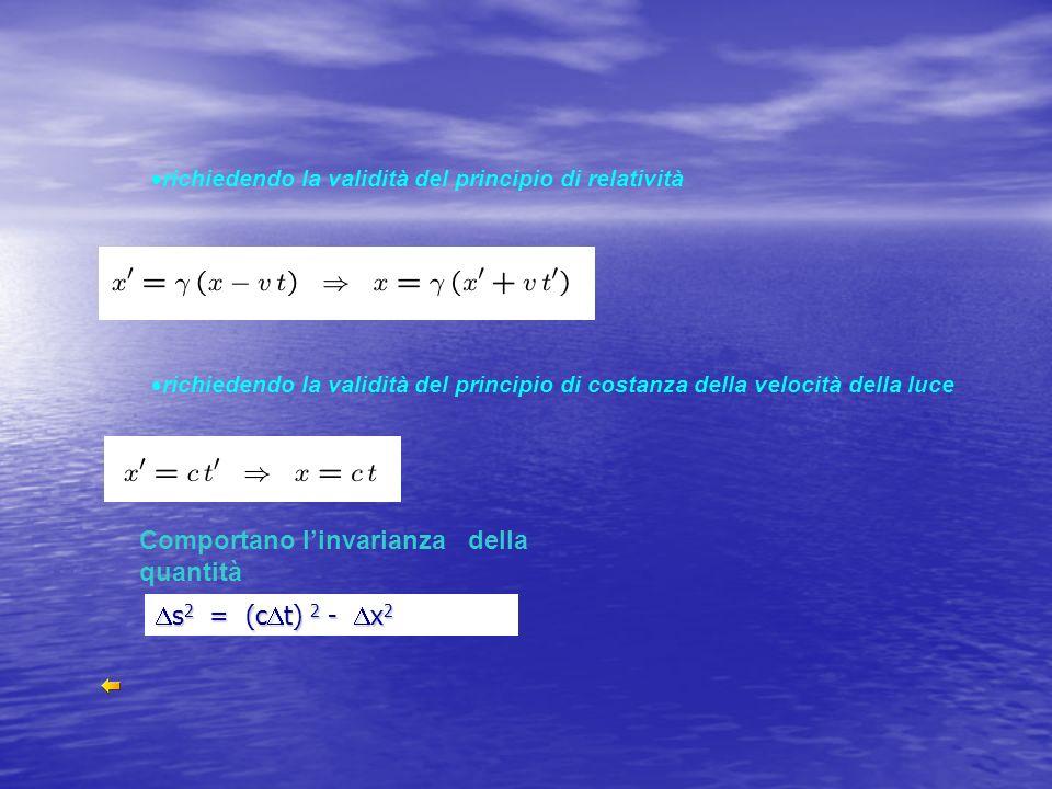 Comportano l'invarianza della quantità s2 = (ct) 2 - x2