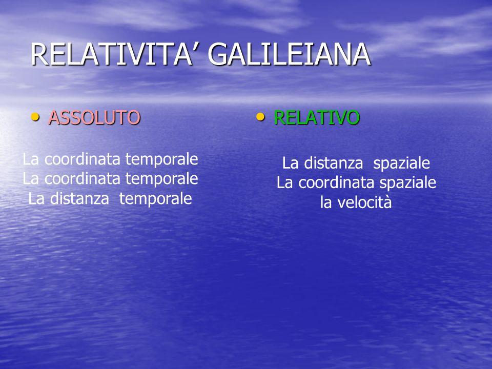 RELATIVITA' GALILEIANA