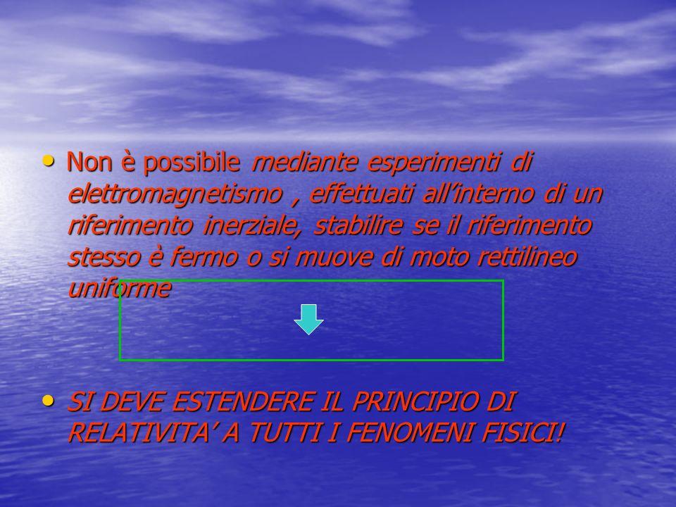 Non è possibile mediante esperimenti di elettromagnetismo , effettuati all'interno di un riferimento inerziale, stabilire se il riferimento stesso è fermo o si muove di moto rettilineo uniforme