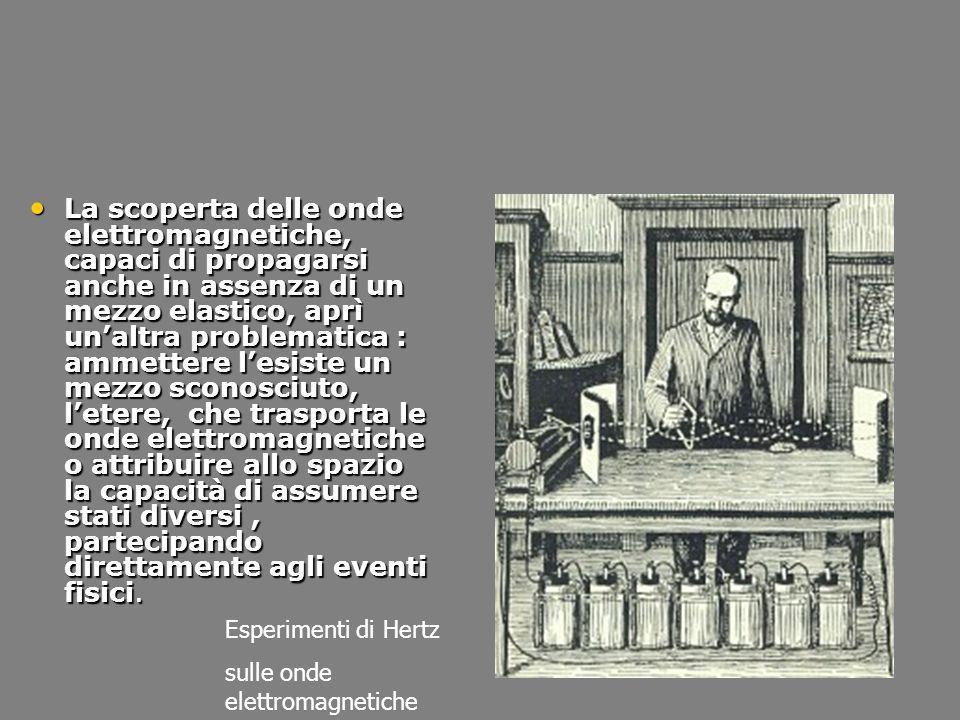 La scoperta delle onde elettromagnetiche, capaci di propagarsi anche in assenza di un mezzo elastico, aprì un'altra problematica : ammettere l'esiste un mezzo sconosciuto, l'etere, che trasporta le onde elettromagnetiche o attribuire allo spazio la capacità di assumere stati diversi , partecipando direttamente agli eventi fisici.
