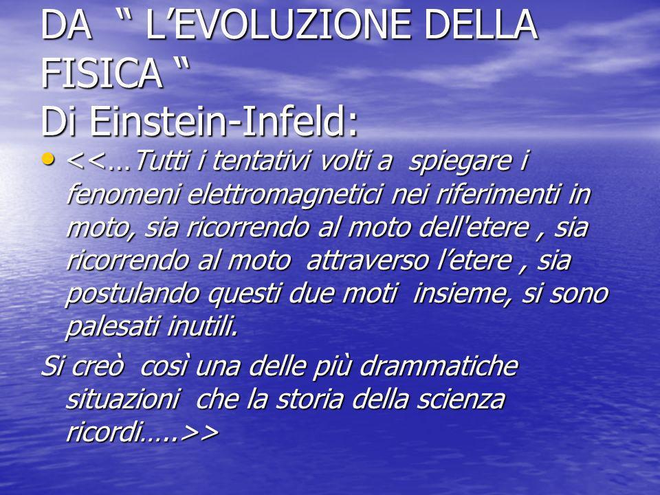 DA L'EVOLUZIONE DELLA FISICA Di Einstein-Infeld: