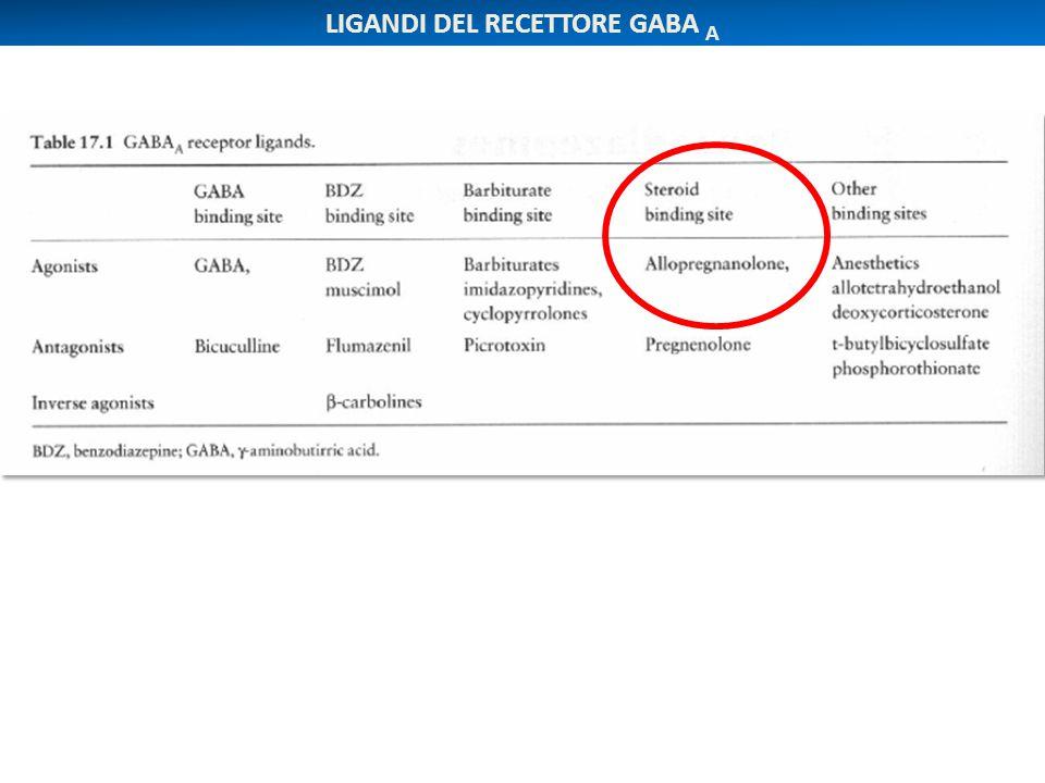 LIGANDI DEL RECETTORE GABA A