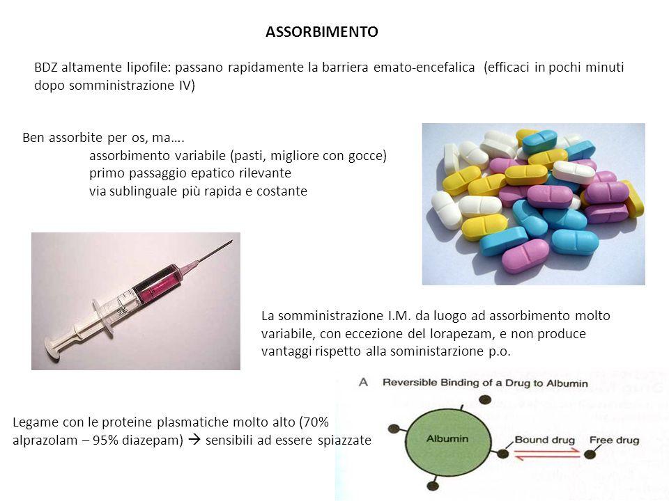 ASSORBIMENTO BDZ altamente lipofile: passano rapidamente la barriera emato-encefalica (efficaci in pochi minuti dopo somministrazione IV)