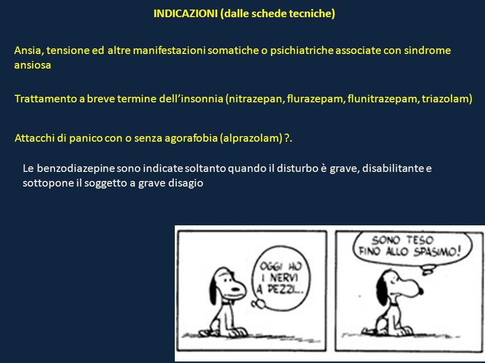 INDICAZIONI (dalle schede tecniche)