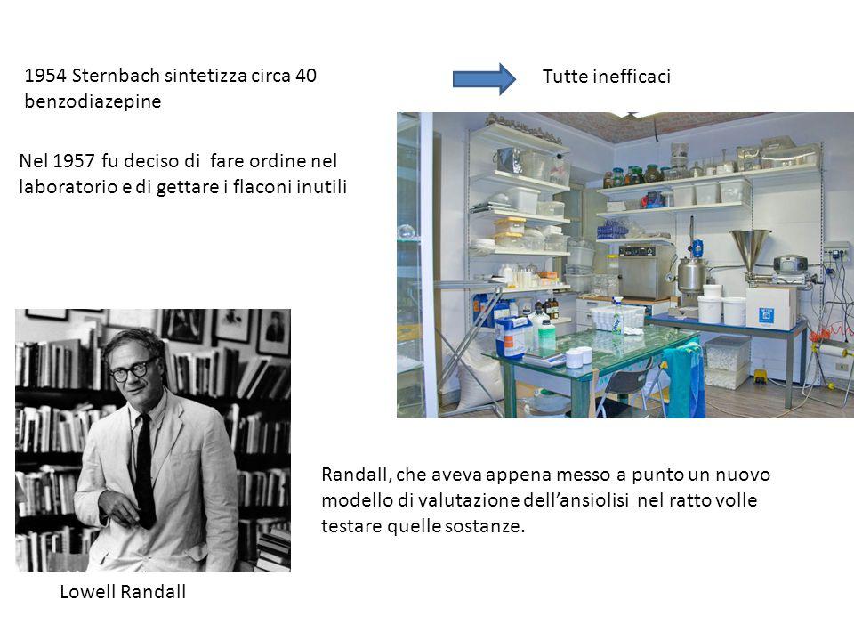 1954 Sternbach sintetizza circa 40 benzodiazepine