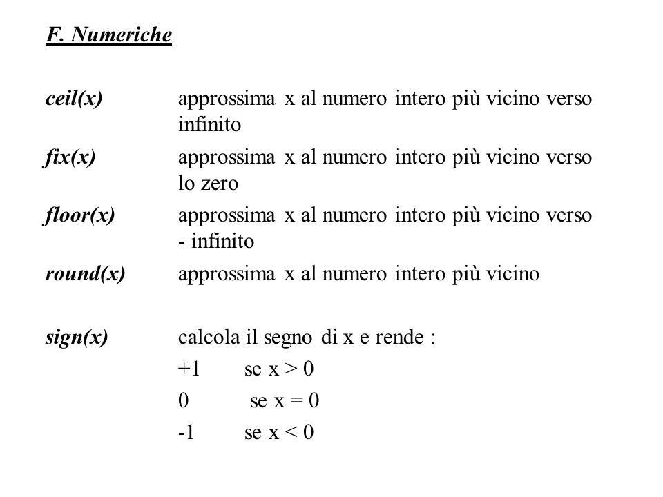 F. Numeriche ceil(x) approssima x al numero intero più vicino verso infinito. fix(x) approssima x al numero intero più vicino verso lo zero.