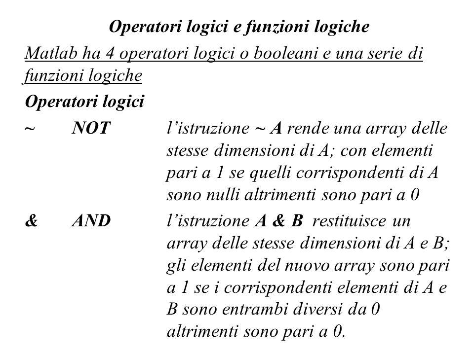 Operatori logici e funzioni logiche