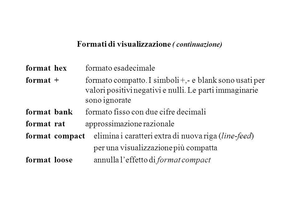 Formati di visualizzazione ( continuazione)