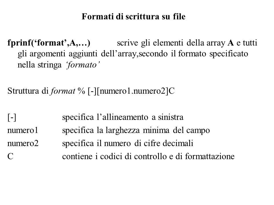 Formati di scrittura su file