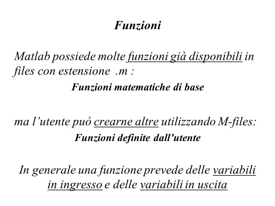 Funzioni matematiche di base Funzioni definite dall'utente