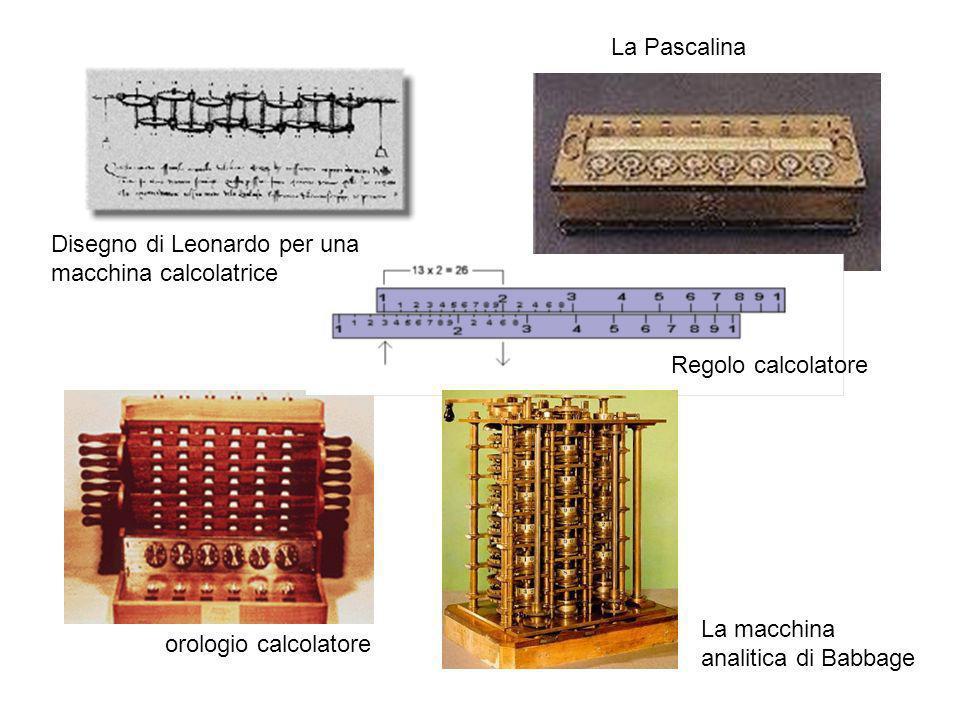 La Pascalina Disegno di Leonardo per una macchina calcolatrice. Regolo calcolatore. La macchina analitica di Babbage.