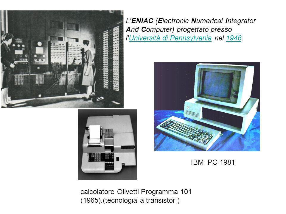 L ENIAC (Electronic Numerical Integrator And Computer) progettato presso l Università di Pennsylvania nel 1946.