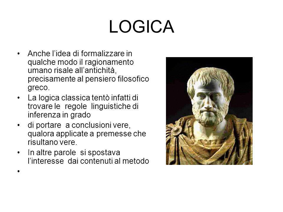LOGICA Anche l'idea di formalizzare in qualche modo il ragionamento umano risale all'antichità, precisamente al pensiero filosofico greco.