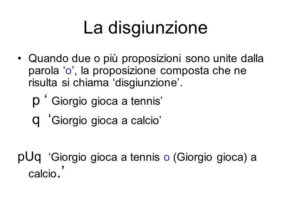 La disgiunzione p ' Giorgio gioca a tennis' q 'Giorgio gioca a calcio'