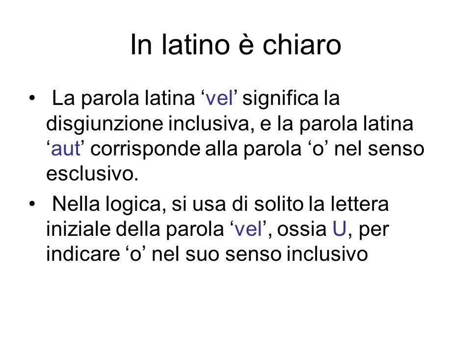In latino è chiaro