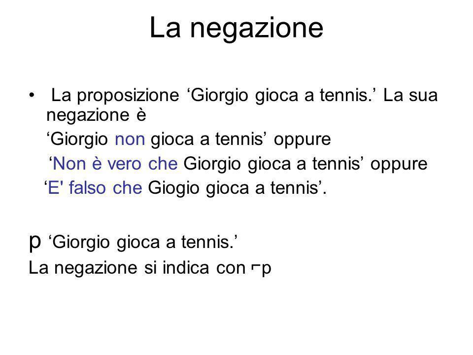 La negazione p 'Giorgio gioca a tennis.'