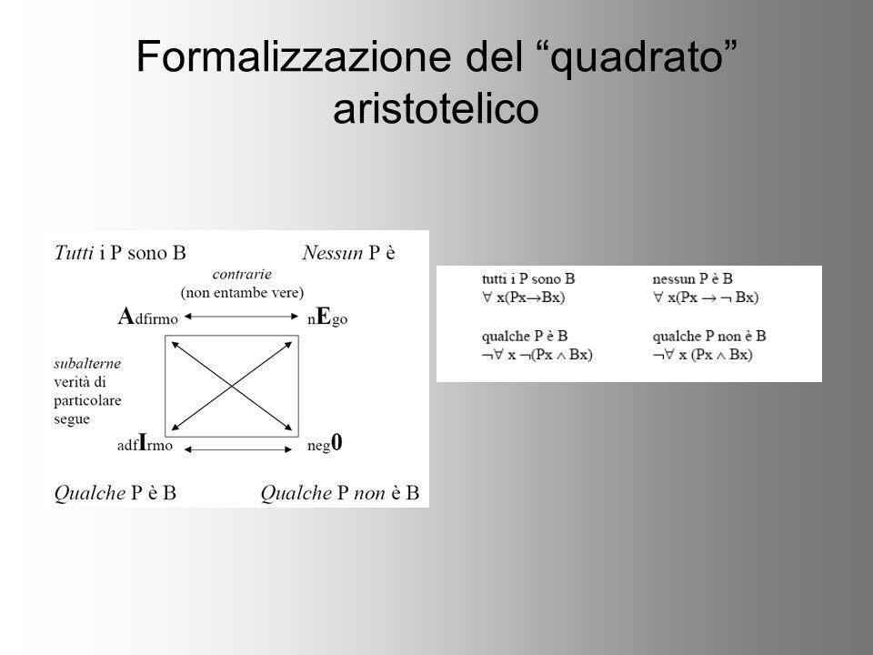 Formalizzazione del quadrato aristotelico