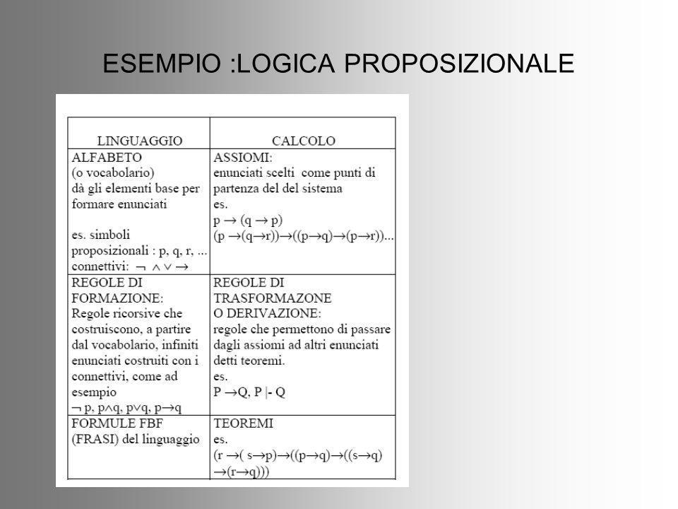 ESEMPIO :LOGICA PROPOSIZIONALE
