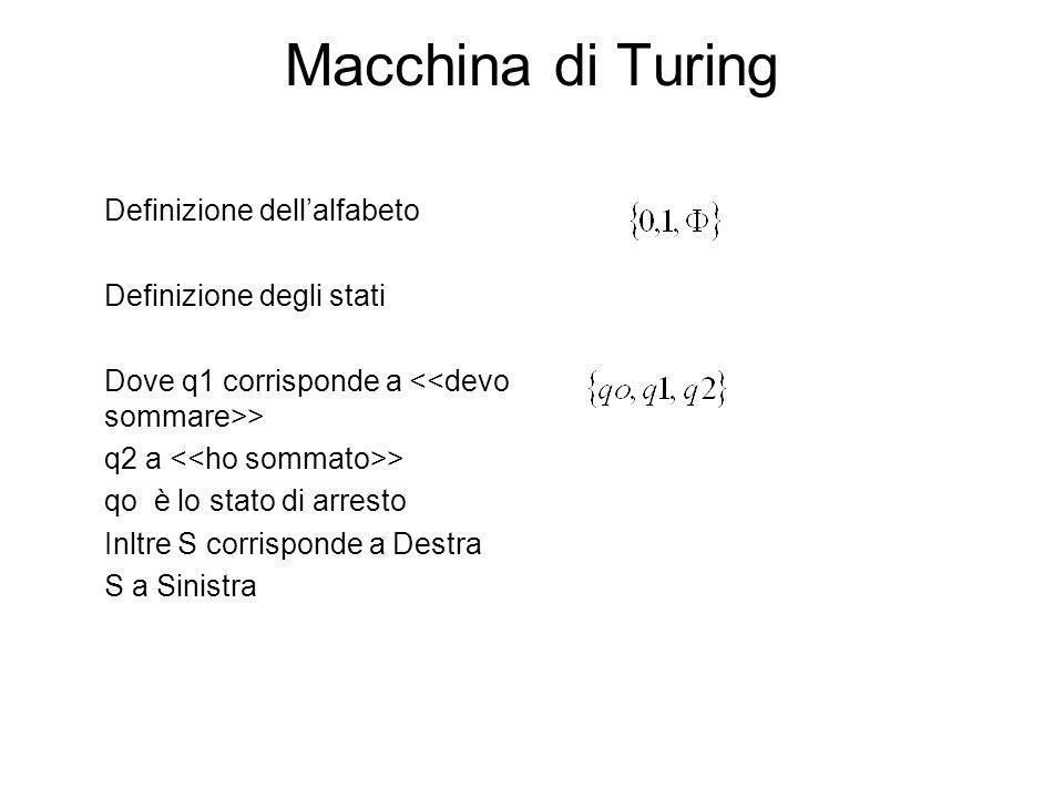 Macchina di Turing Definizione dell'alfabeto Definizione degli stati