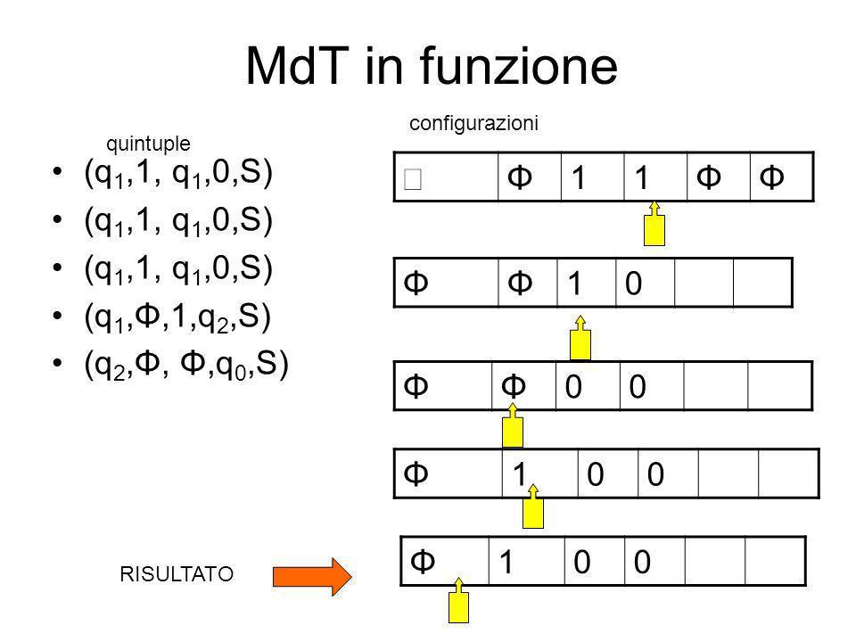 MdT in funzione (q1,1, q1,0,S) (q1,Φ,1,q2,S) (q2,Φ, Φ,q0,S) Φ 1 Φ 1 Φ