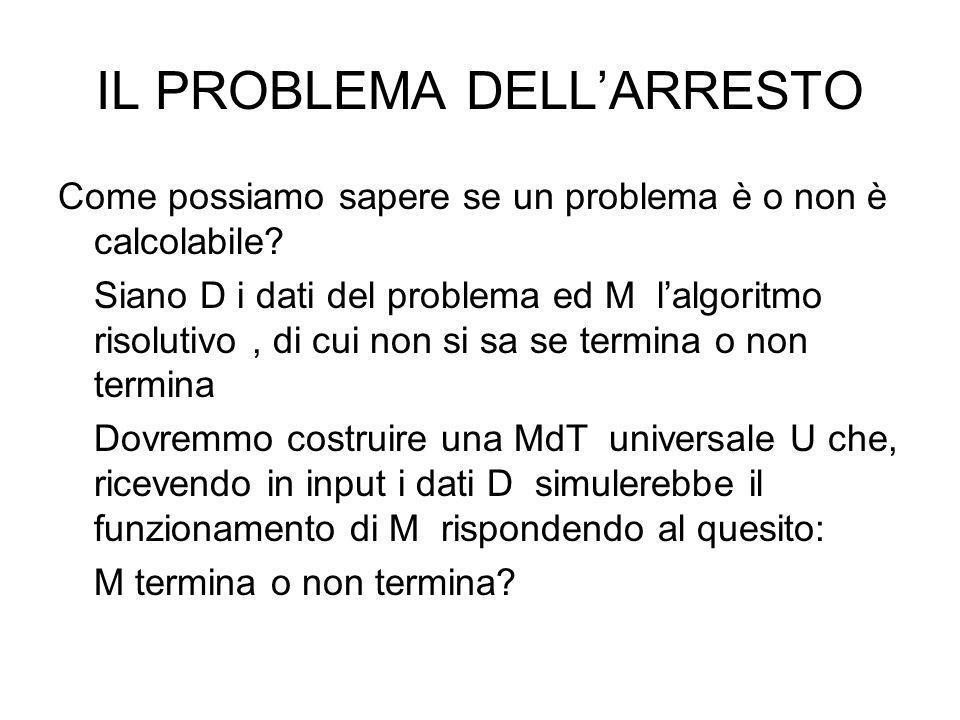IL PROBLEMA DELL'ARRESTO