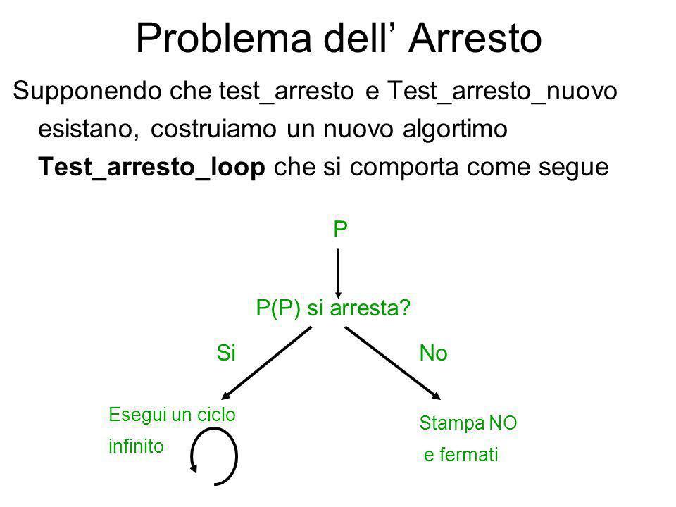 Problema dell' Arresto