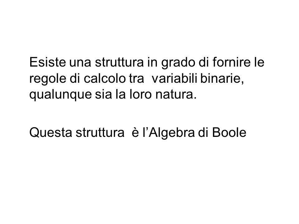 Esiste una struttura in grado di fornire le regole di calcolo tra variabili binarie, qualunque sia la loro natura.