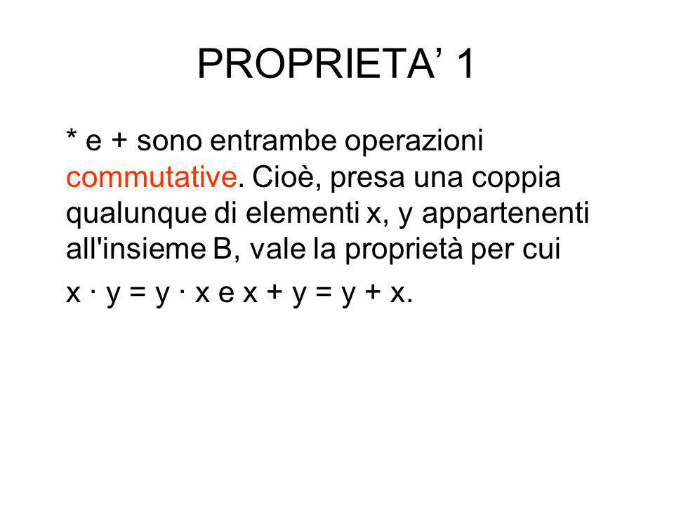 PROPRIETA' 1