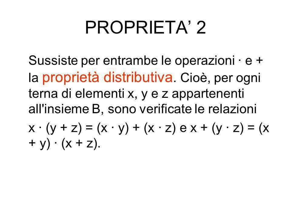 PROPRIETA' 2