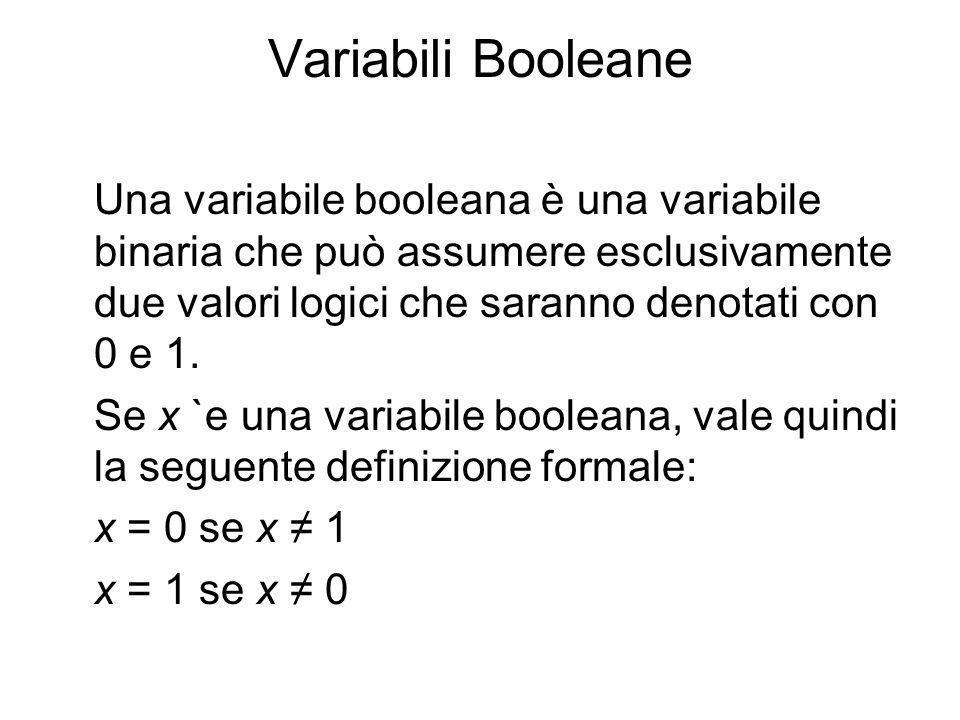 Variabili Booleane Una variabile booleana è una variabile binaria che può assumere esclusivamente due valori logici che saranno denotati con 0 e 1.