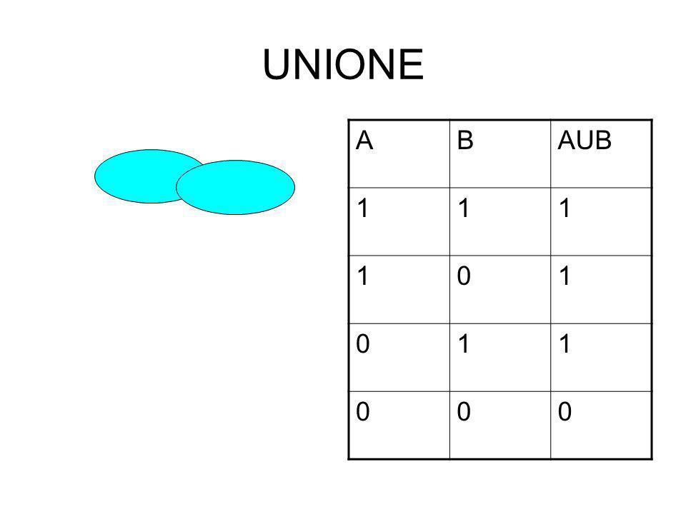 UNIONE A B AUB 1