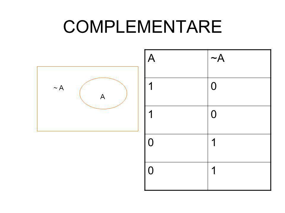 COMPLEMENTARE A ~A 1 ~ A A