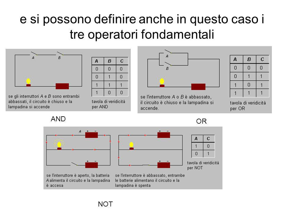 e si possono definire anche in questo caso i tre operatori fondamentali